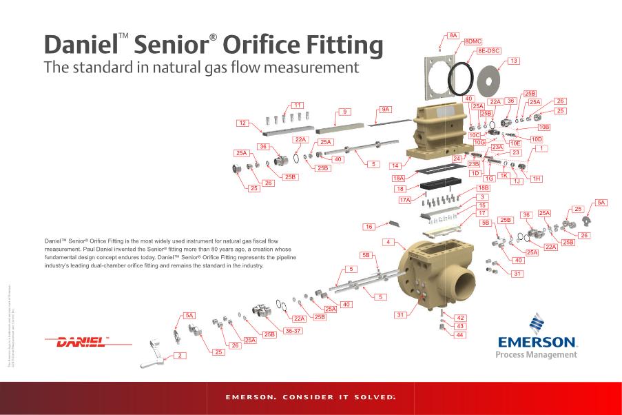 Senior orifice flow meter pictures to pin on pinterest